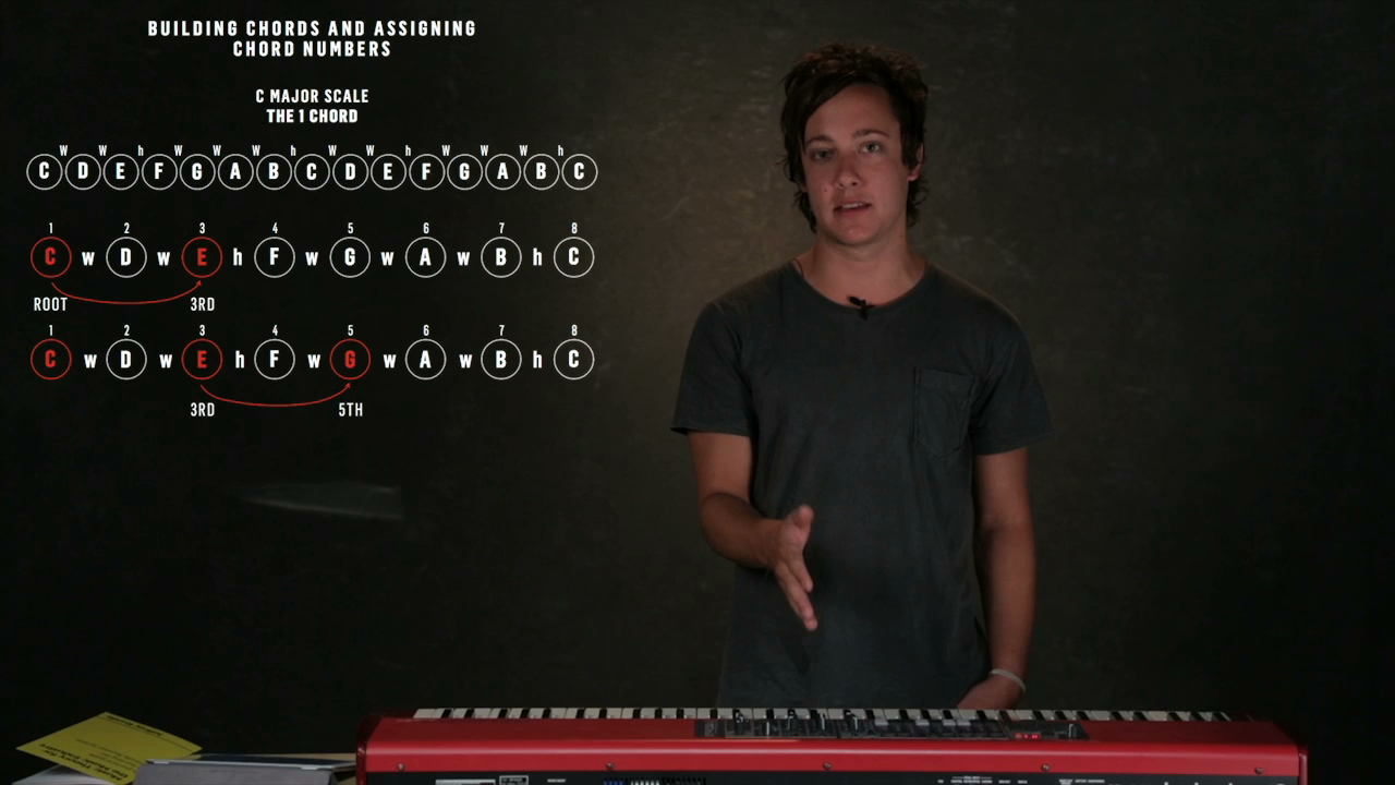 Music theory building chords