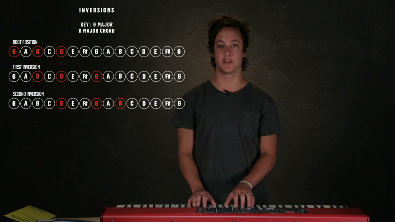 Music theory inversions