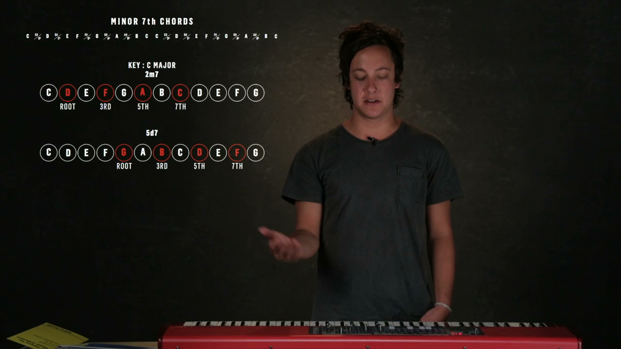 Music theory seventh chords
